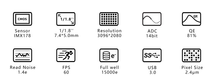 ZWO ASI178 Features