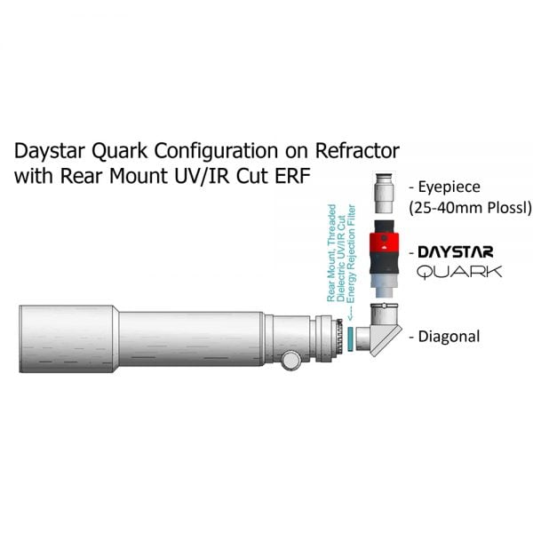 Daystar Quark Installation on Refractor