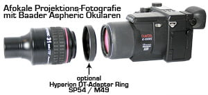 Baader Hyperion Aspheric Camera 1